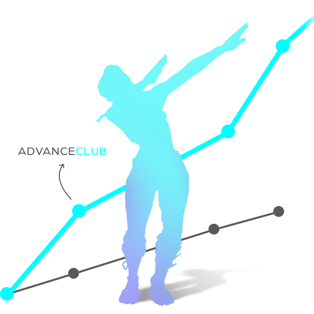 AdvanceClub growth